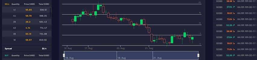 liquidity2